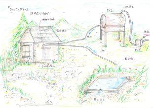 温泉施設にクール暖設置イメージ図